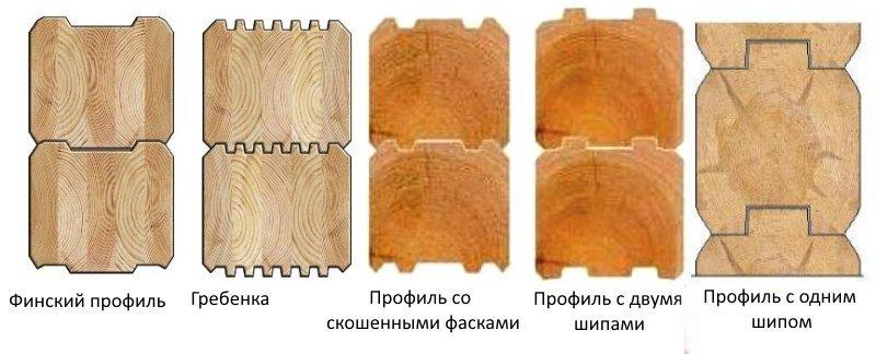 Брус камерной сушки от производителя московская